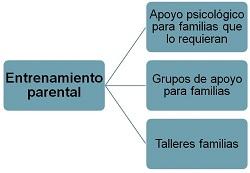 parental3