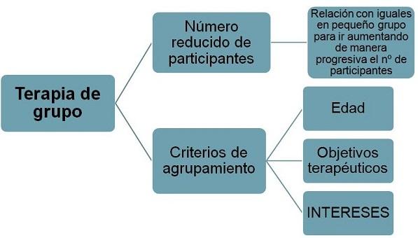 evalucion